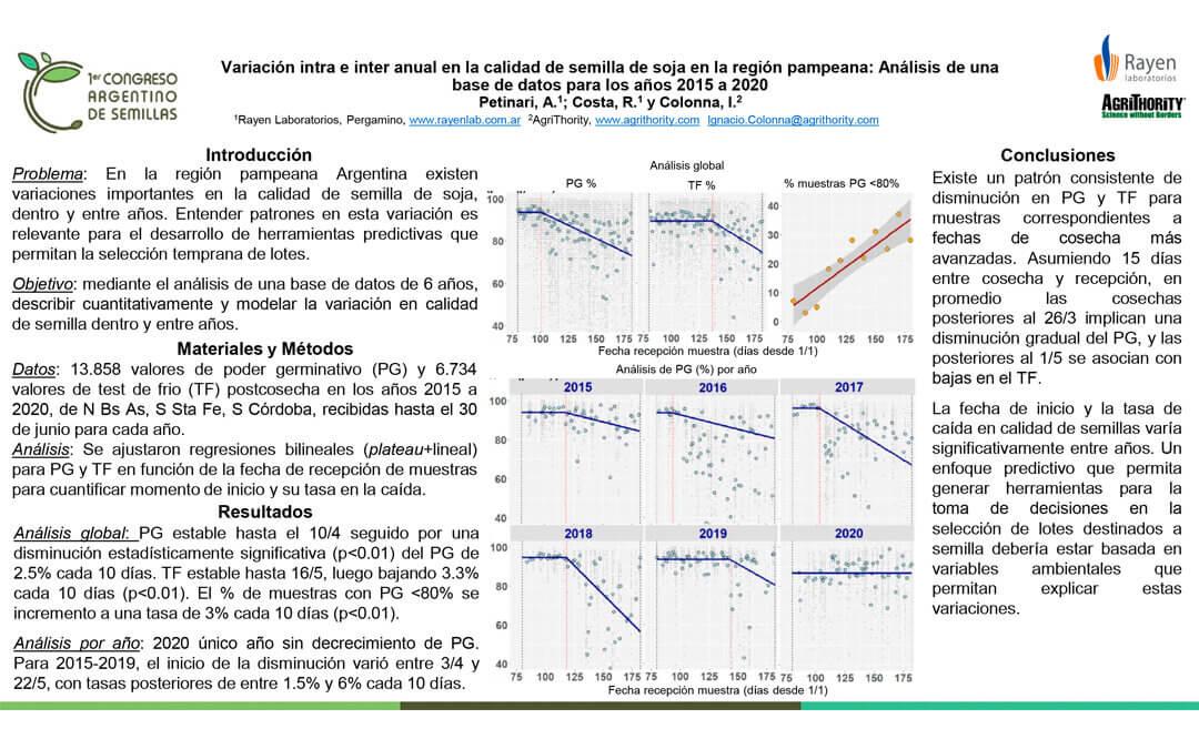«Trabajo presentado en el Congreso Arg. de Semillas»